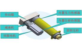 电动伺服压装机系统