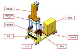 氢燃料电池电堆压装设备介绍