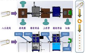 0412超薄型压模电感生产线技术方案