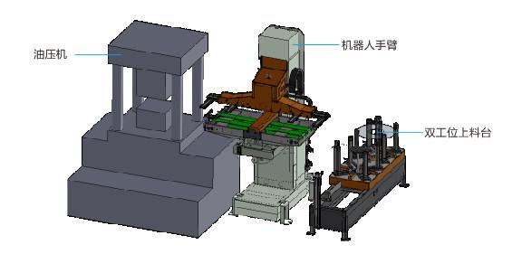 液压自动化机械手图片